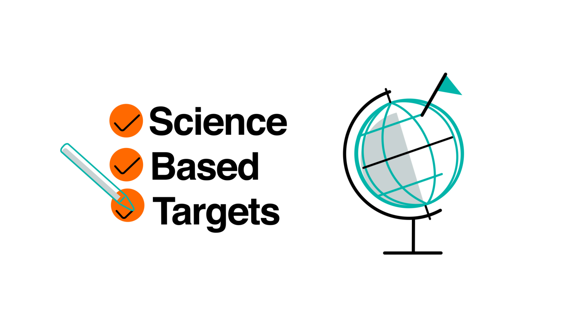 Zalando Science Based Targets