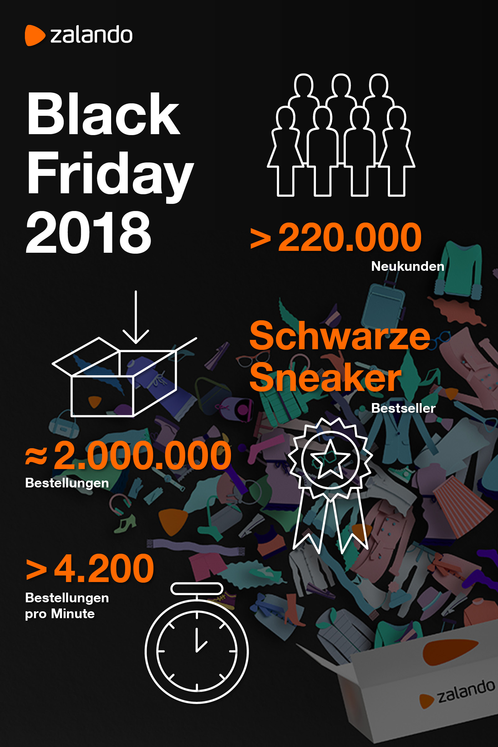 Zalando SE Infografik Black Friday 2018