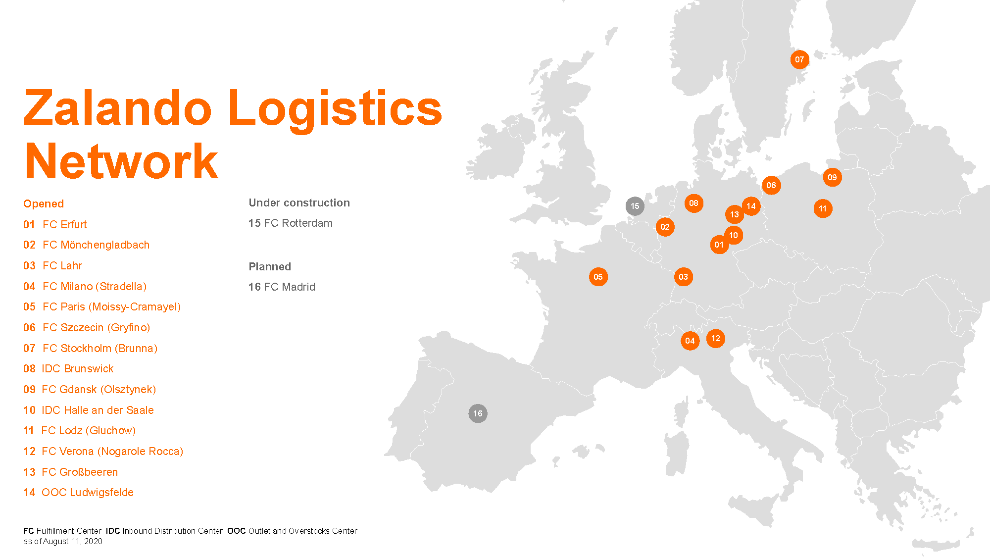 Zalando SE Fulfillment Network