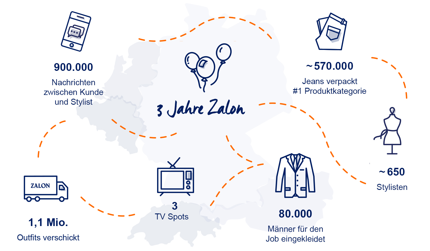 Zalando-SE_Newsroom_Stories_Zalon 3 years_numbers