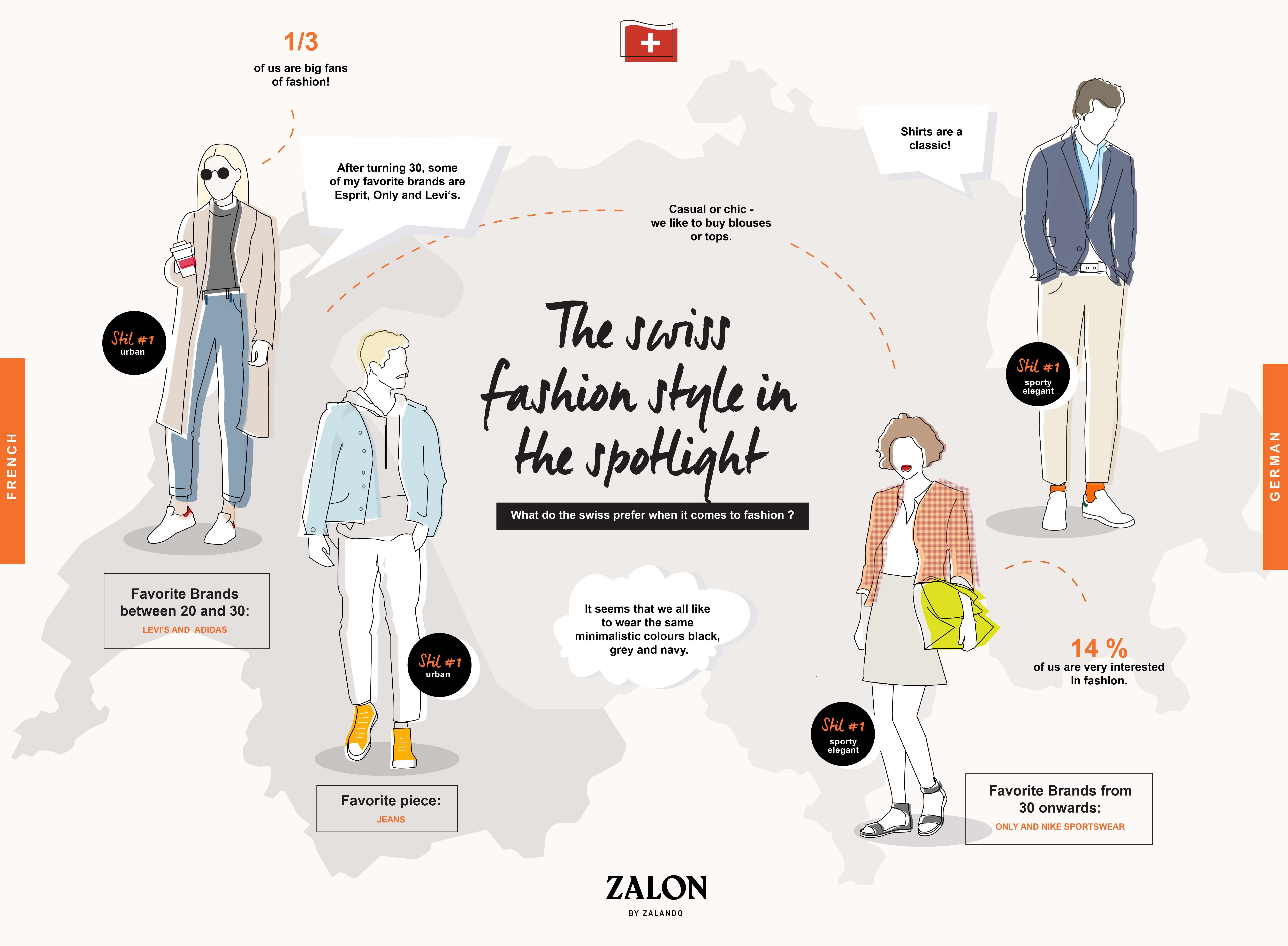 Zalon_Infographic_Spotlight on Switzerland