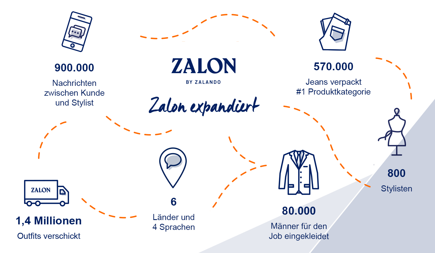 Zalon_NEWSROOM_Header_Grafik_DE